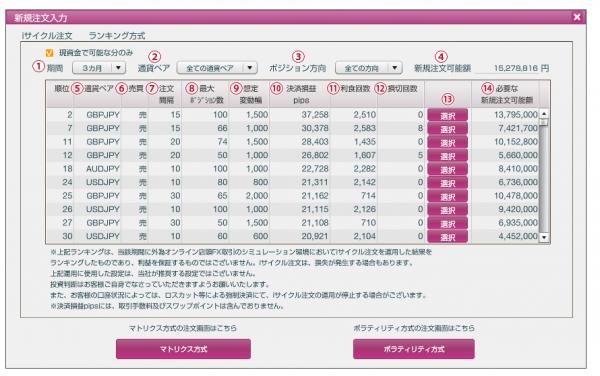 iサイクル注文設定方法